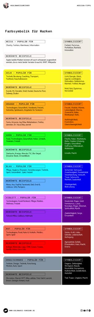 Welche Farben Gibt Es.Wie Du Die Richtige Farbe Für Deine Marke Findest Goldmarie