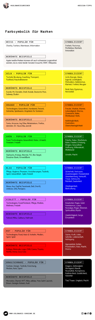 Infografik Farben & Symbolik