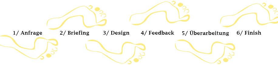 In 6 Schritte zum Logo