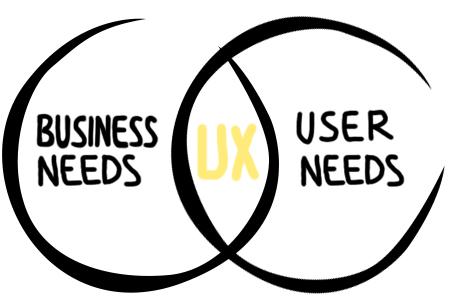 UX Designer: Goal