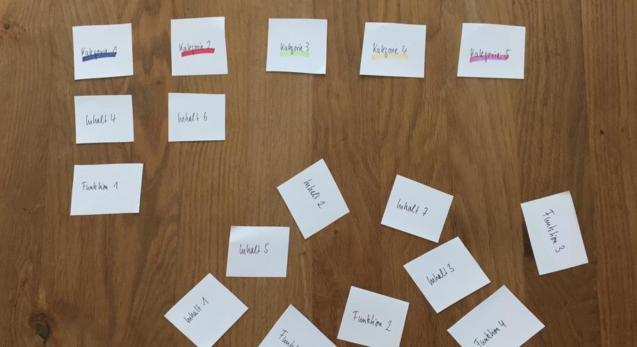 Foto eines geschlossenen Card Sortings