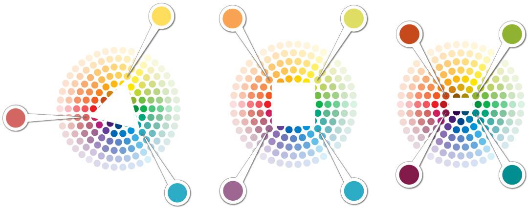 Farben kombinieren: Triadisch