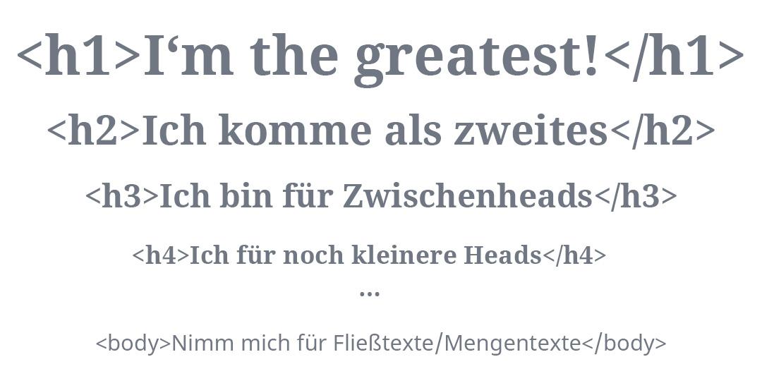 Typografie im Web: H1-Hx