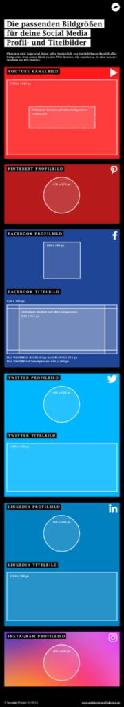 Infografik Bildgrößen